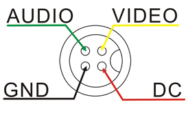 nas reversing cameras cable cable colour diagram