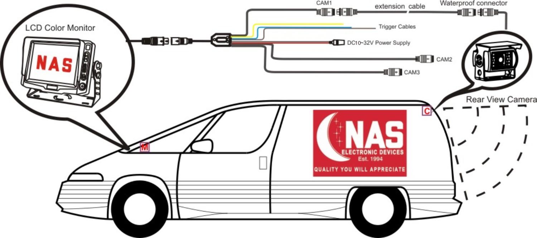 5inch Van Reversing Camera Kit
