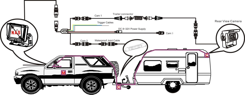5inch Caravan Reversing Camera Kit