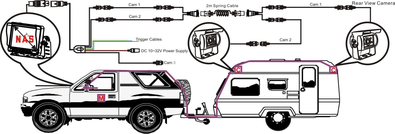 car audio cables connection