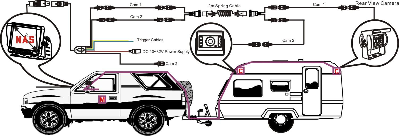 7inch Caravan Reversing Camera Kit