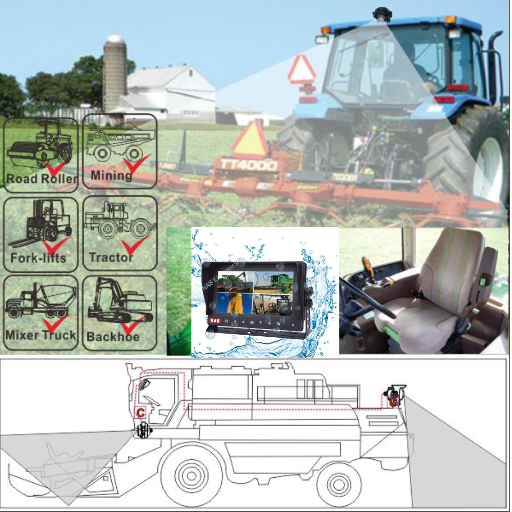 7inch Farm Reversing Quad Waterproof Monitor