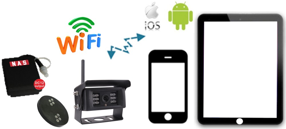 Observation WIFI Camera With Mobile Power And Magnet Bracket