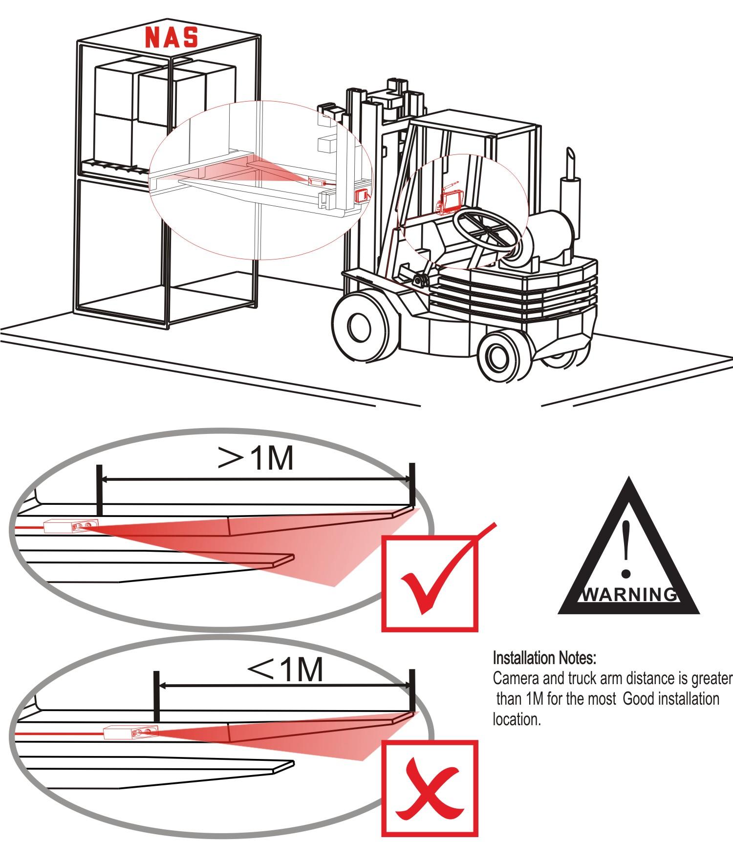 Digital Wireless Forklift Kit Installation
