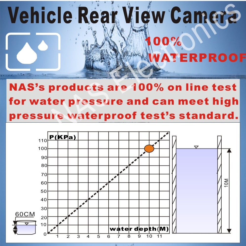 Truck Visibility Cctv System Night Vision Camera Wiring Diagram Side View Ccd Waterproof Anti Fog