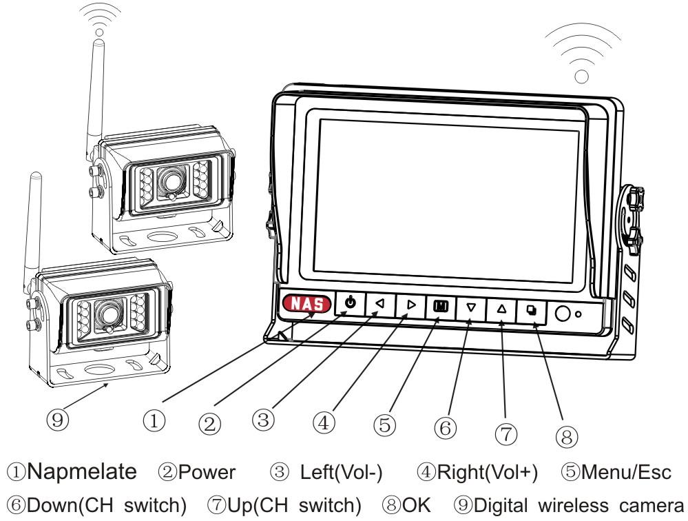 Digital Wireless Reversing Waterproof Monitor Camera Kit
