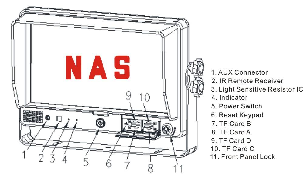 9inch DVR Quad Monitor