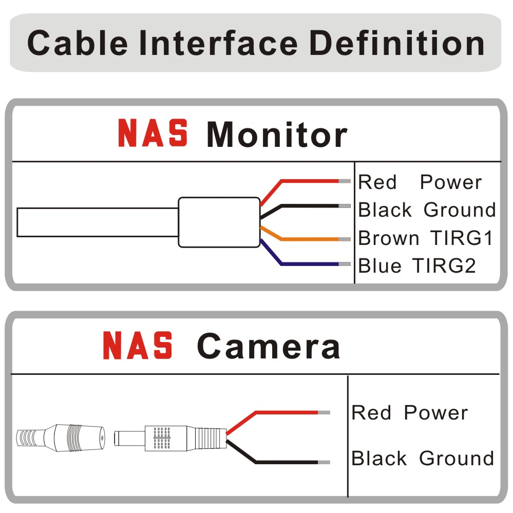 Wireless Camera Monitor Cable Definiction
