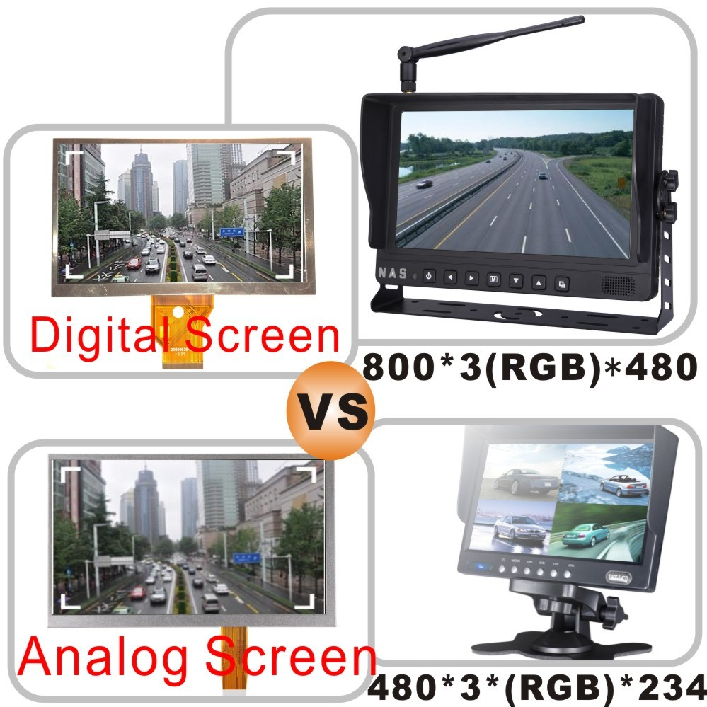 2.4G Digital Wireless Vehicle Monitor